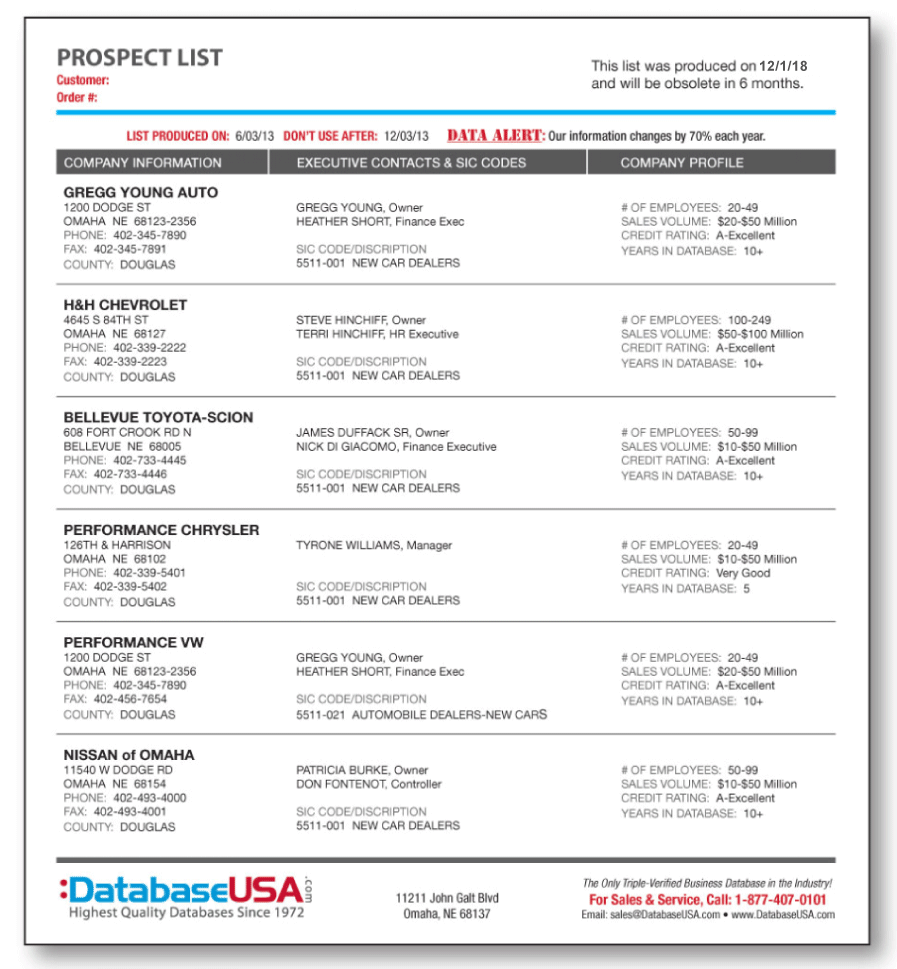 prospect list format, mailing list cards, databaseusa